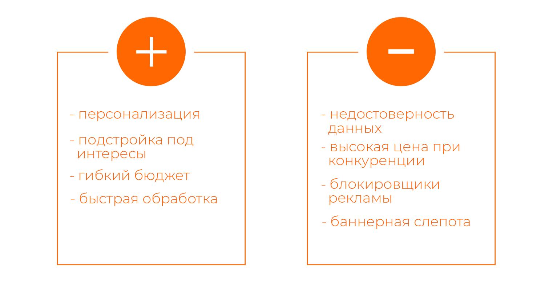 Реклама в интернете минусы дорвеи на сайт казино Южное Медведково