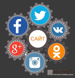 Социальные сети влияют на продвижение сайта в поисковых системах